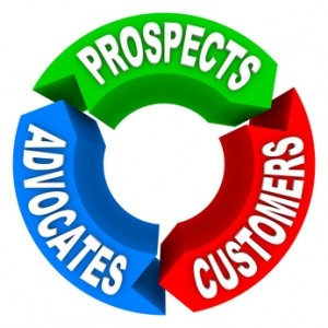 A flowchart of three arrows and words representing customer lifecycling, with the words Prospects, Customers, Advocates, symbolizing the process of turning a prospect into a customer, then into someone who will advocate for the business to attract new consumers